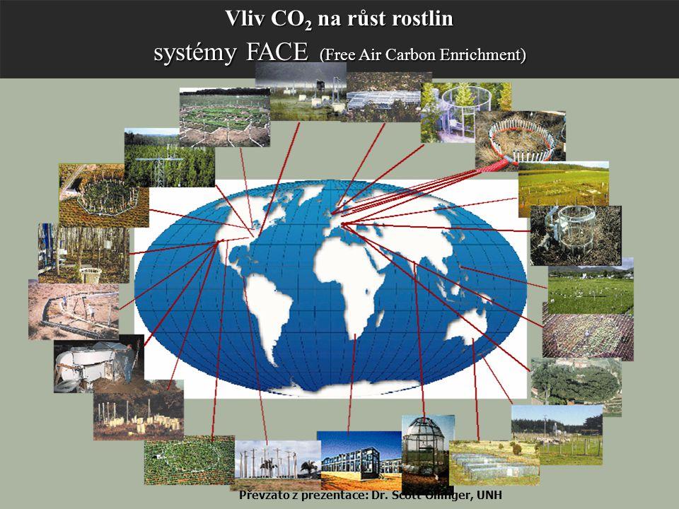 Vliv CO 2 na růst rostlin systémy FACE (Free Air Carbon Enrichment) Převzato z prezentace: Dr. Scott Ollinger, UNH