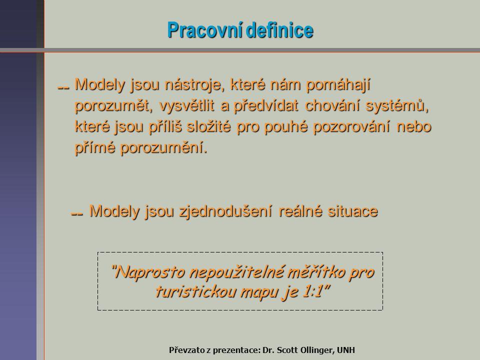Pracovní definice Převzato z prezentace: Dr. Scott Ollinger, UNH Modely jsou nástroje, které nám pomáhají porozumět, vysvětlit a předvídat chování sys