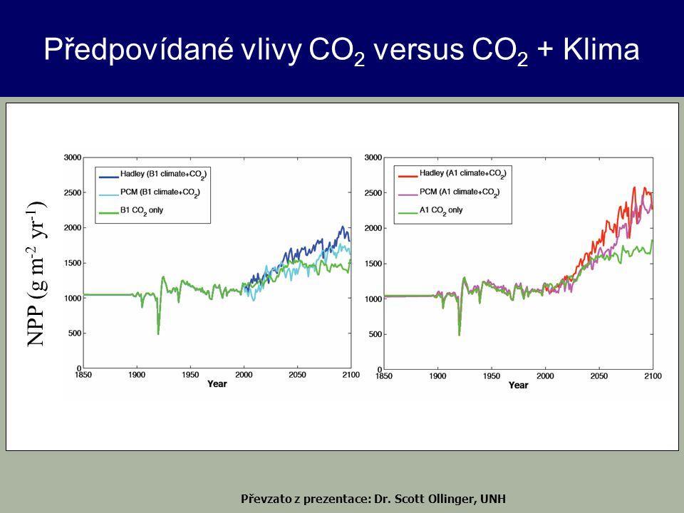 Předpovídané vlivy CO 2 versus CO 2 + Klima NPP (g m -2 yr -1 ) Převzato z prezentace: Dr. Scott Ollinger, UNH