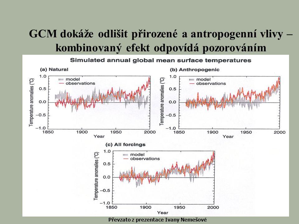 GCM dokáže odlišit přirozené a antropogenní vlivy – kombinovaný efekt odpovídá pozorováním Převzato z prezentace Ivany Nemešové
