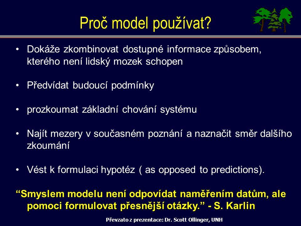 Proč model používat? Převzato z prezentace: Dr. Scott Ollinger, UNH Dokáže zkombinovat dostupné informace způsobem, kterého není lidský mozek schopen