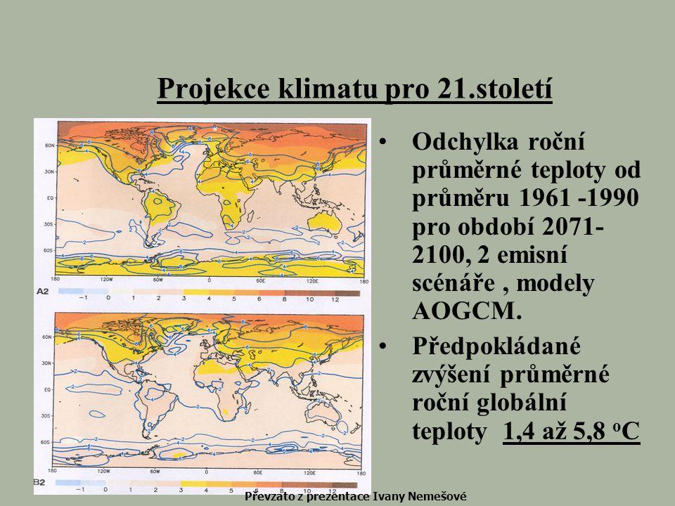 Projekce klimatu pro 21.století Odchylka roční průměrné teploty od průměru 1961 -1990 pro období 2071- 2100, 2 emisní scénáře, modely AOGCM. Předpoklá