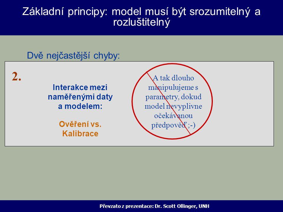 Základní principy: model musí být srozumitelný a rozluštitelný 1. Dvě nejčastější chyby: 2. A tak dlouho manipulujeme s parametry, dokud model nevypli