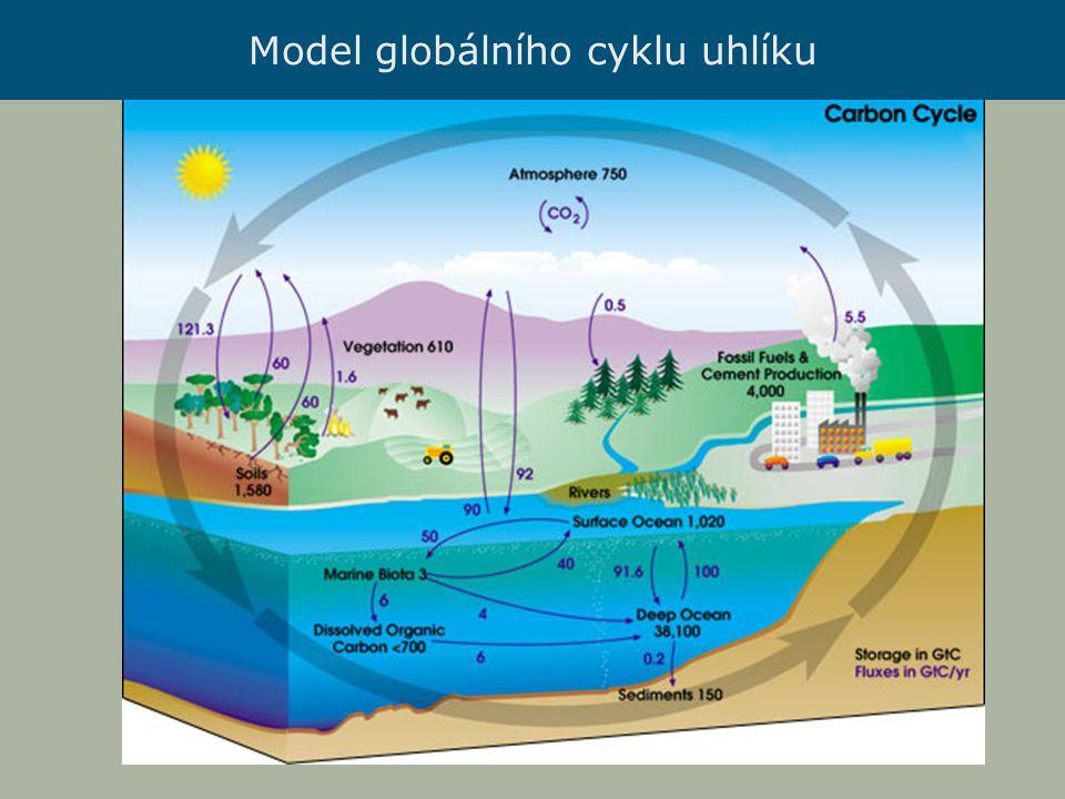 Klimatický scénář HadCM3 emisní scénář A2 cílový rok 2100 TEPLOTA Převzato z prezentace: Doc.