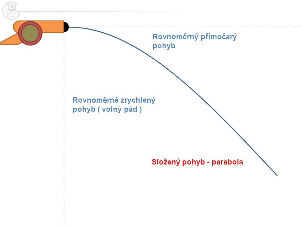 Složený pohyb - parabola Rovnoměrný přímočarý pohyb Rovnoměrně zrychlený pohyb ( volný pád )