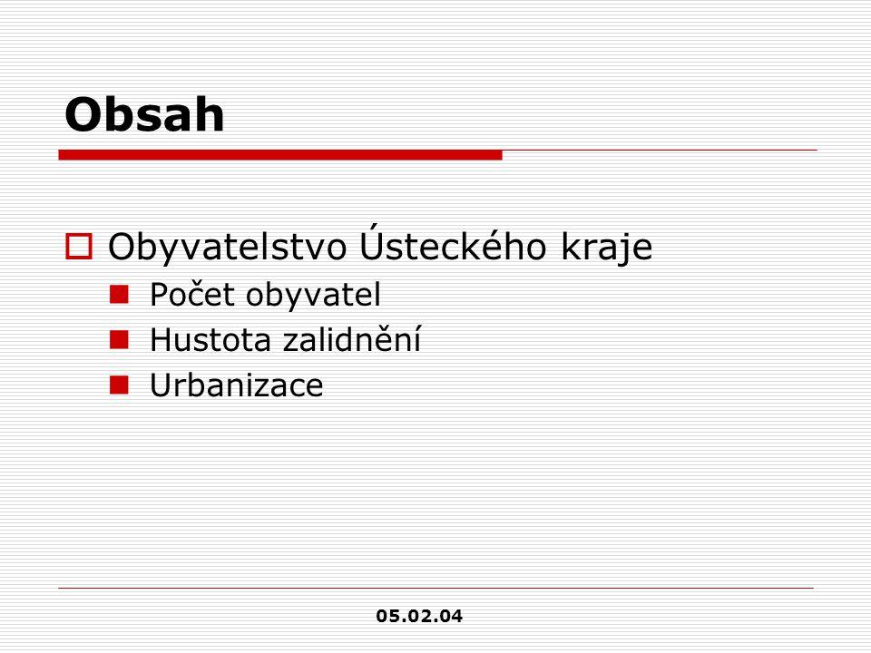 Obsah  Obyvatelstvo Ústeckého kraje Počet obyvatel Hustota zalidnění Urbanizace 05.02.04
