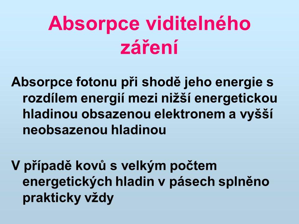 Absorpce viditelného záření Absorpce fotonu při shodě jeho energie s rozdílem energií mezi nižší energetickou hladinou obsazenou elektronem a vyšší neobsazenou hladinou V případě kovů s velkým počtem energetických hladin v pásech splněno prakticky vždy