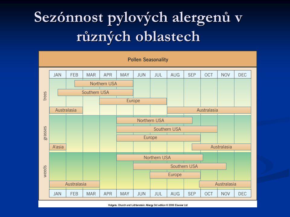 Sezónnost pylových alergenů v různých oblastech