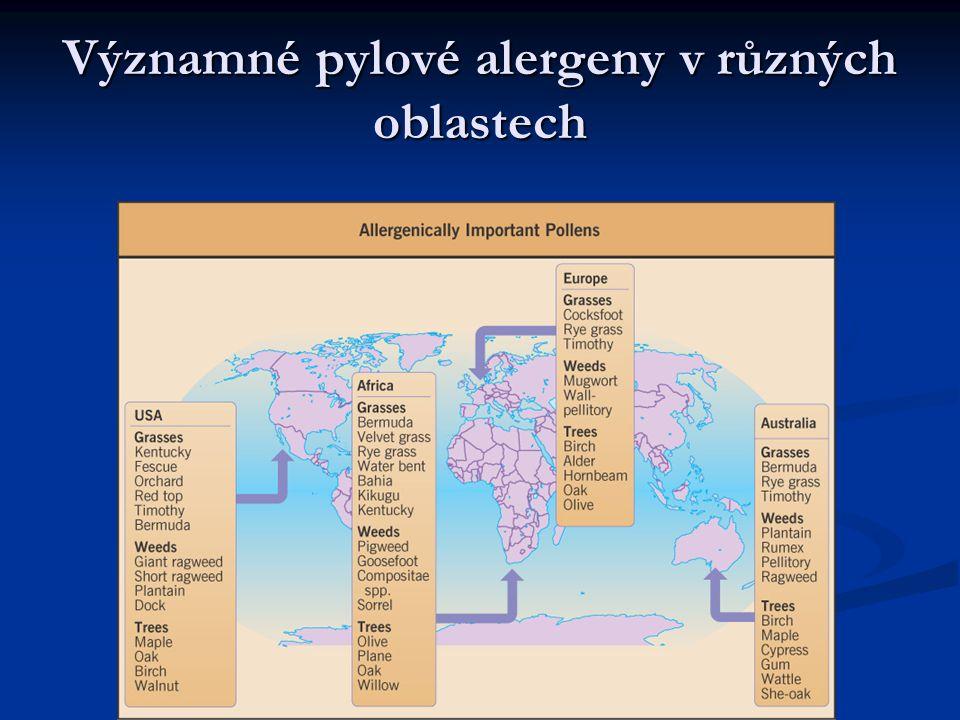 Významné pylové alergeny v různých oblastech