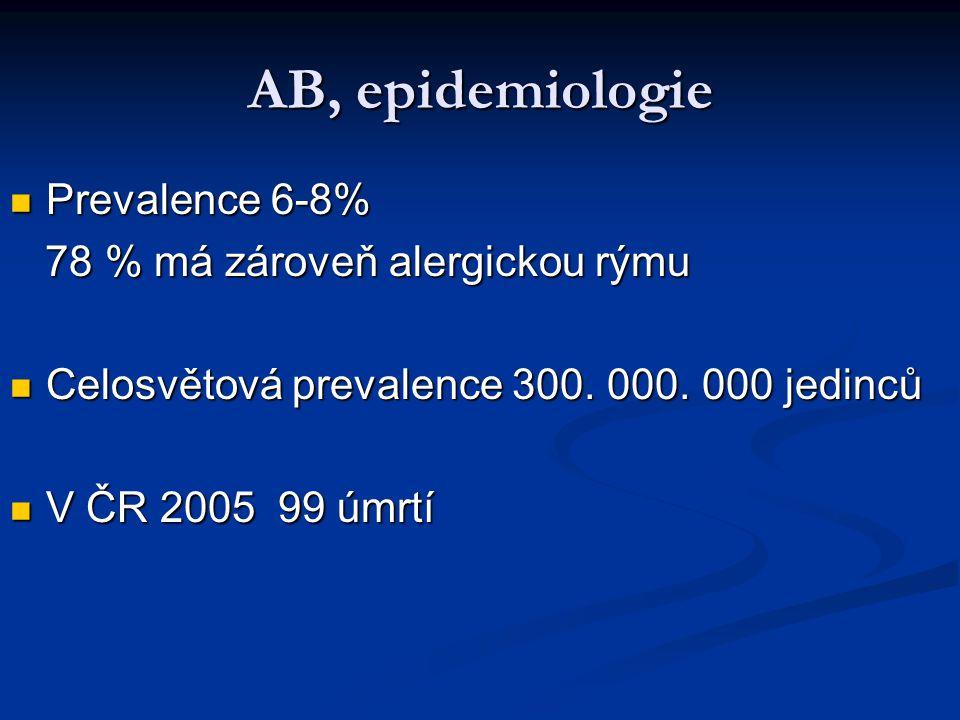 AB, epidemiologie Prevalence 6-8% Prevalence 6-8% 78 % má zároveň alergickou rýmu 78 % má zároveň alergickou rýmu Celosvětová prevalence 300.