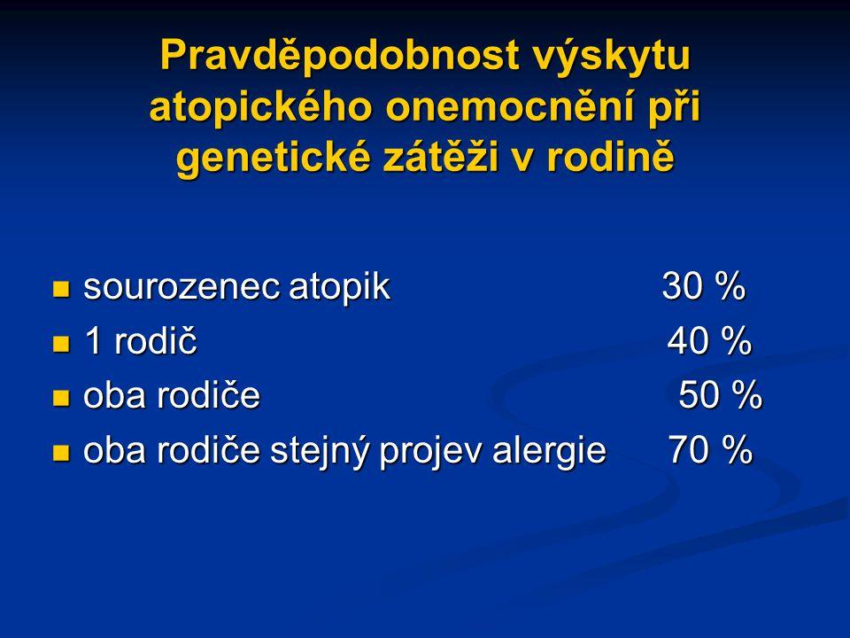 Pravděpodobnost výskytu atopického onemocnění při genetické zátěži v rodině sourozenec atopik 30 % sourozenec atopik 30 % 1 rodič 40 % 1 rodič 40 % oba rodiče 50 % oba rodiče 50 % oba rodiče stejný projev alergie 70 % oba rodiče stejný projev alergie 70 %