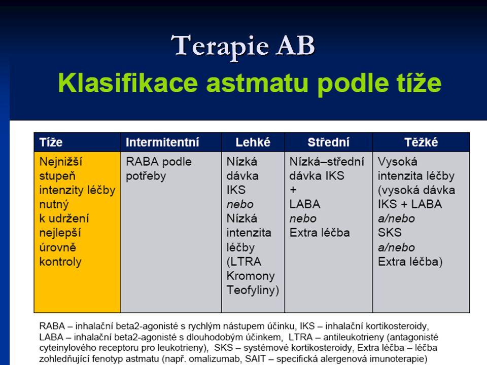 Terapie AB