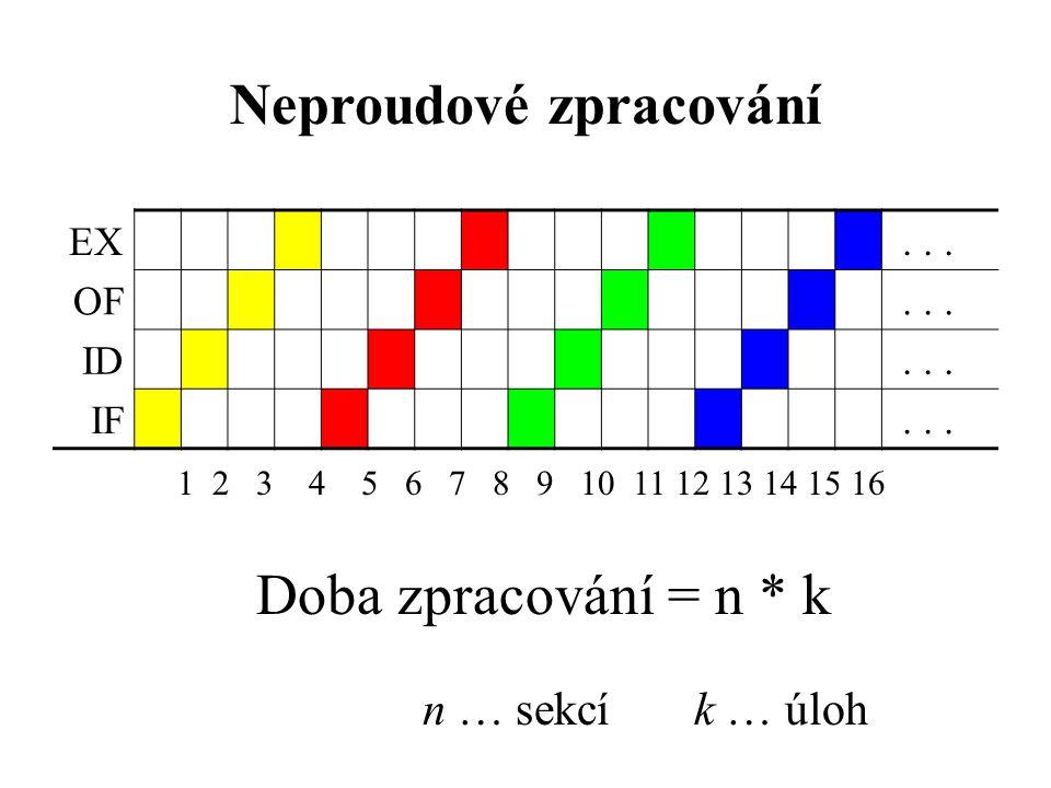 Neproudové zpracování Doba zpracování = n * k n … sekcí k … úloh EX... OF... ID... IF... 1 2 3 4 5 6 7 8 9 10 11 12 13 14 15 16