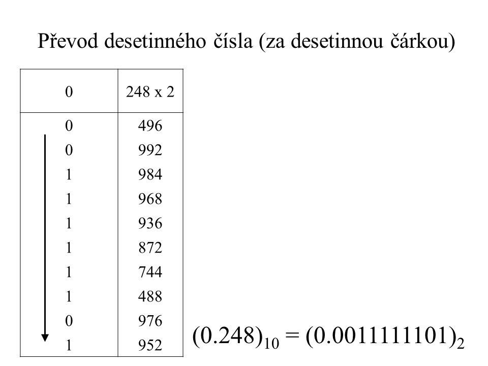 0248 x 2 0496 0992 1984 1968 1936 1872 1744 1488 0976 1952 Převod desetinného čísla (za desetinnou čárkou) (0.248) 10 = (0.0011111101) 2