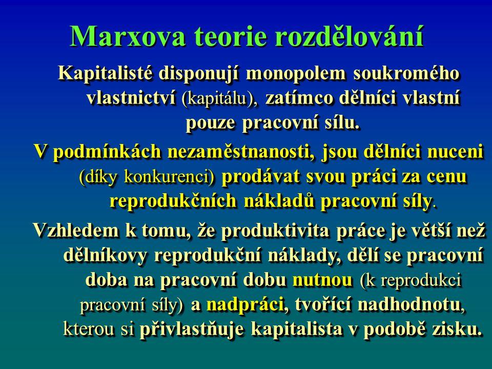 Marxova teorie rozdělování Kapitalisté disponují monopolem soukromého vlastnictví (kapitálu), zatímco dělníci vlastní pouze pracovní sílu.