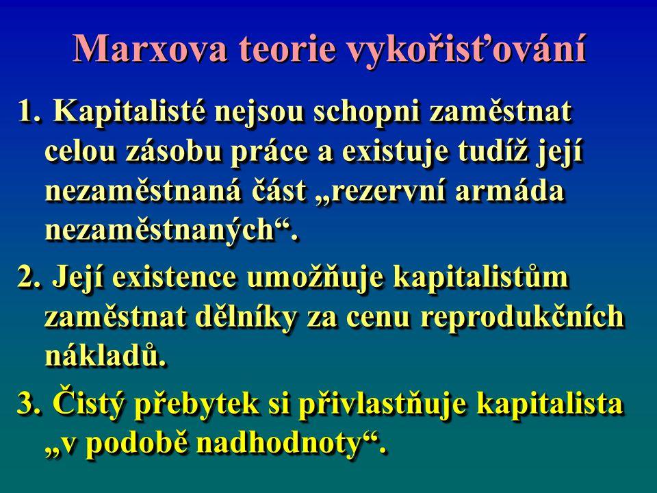Marxova teorie vykořisťování 1.