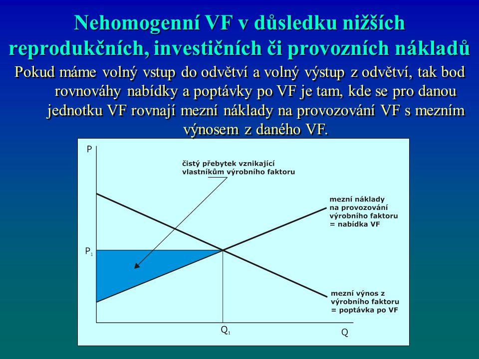 Nehomogenní VF v důsledku nižších reprodukčních, investičních či provozních nákladů Pokud máme volný vstup do odvětví a volný výstup z odvětví, tak bod rovnováhy nabídky a poptávky po VF je tam, kde se pro danou jednotku VF rovnají mezní náklady na provozování VF s mezním výnosem z daného VF.