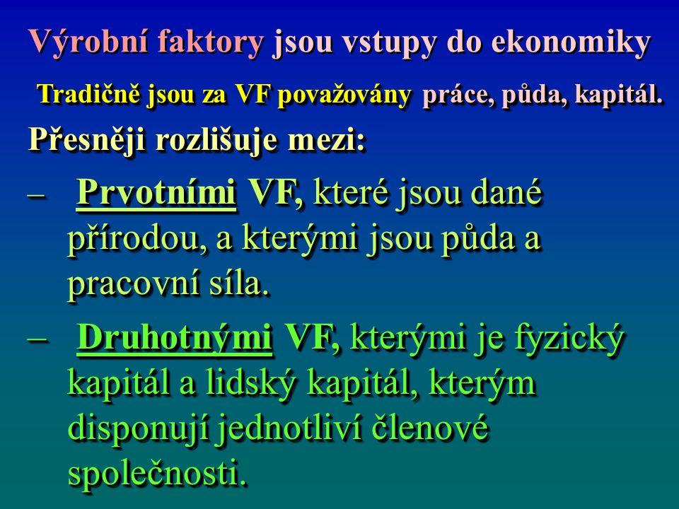 Výrobní faktory jsou vstupy do ekonomiky Tradičně jsou za VF považovány práce, půda, kapitál.