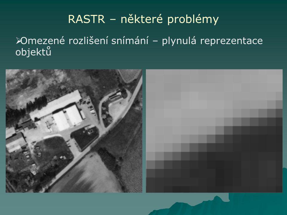RASTR – některé problémy  Omezené rozlišení snímání – plynulá reprezentace objektů