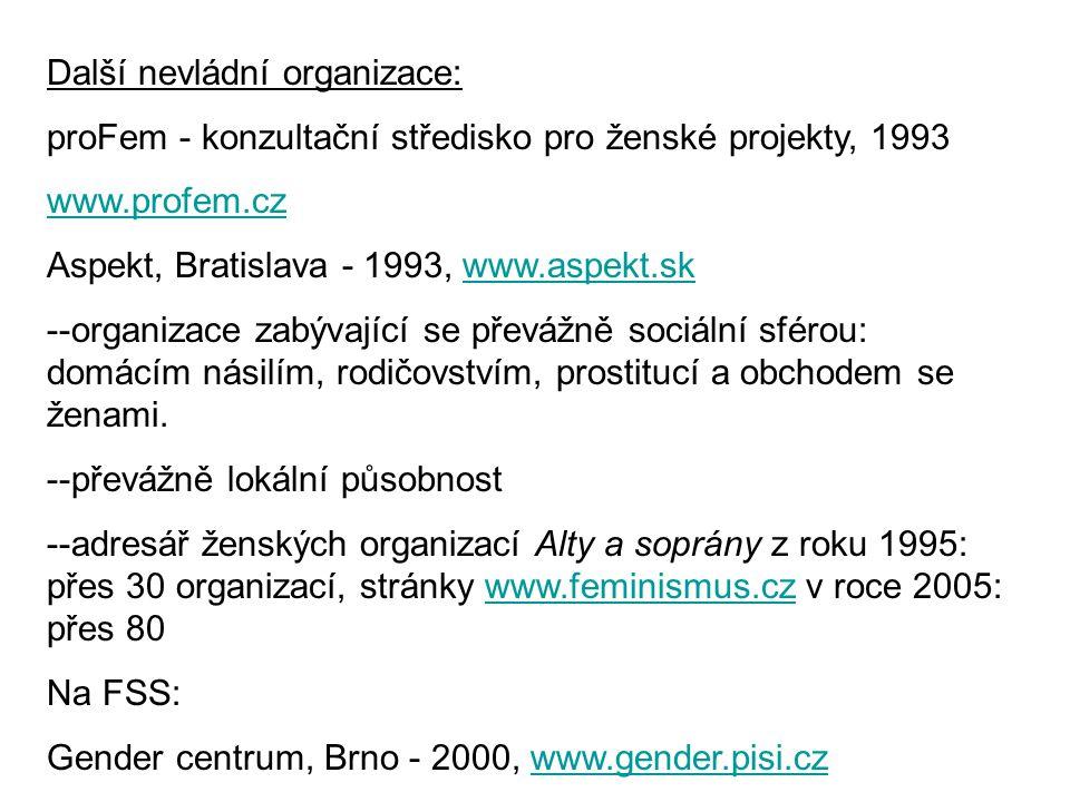 Další nevládní organizace: proFem - konzultační středisko pro ženské projekty, 1993 www.profem.cz Aspekt, Bratislava - 1993, www.aspekt.skwww.aspekt.s