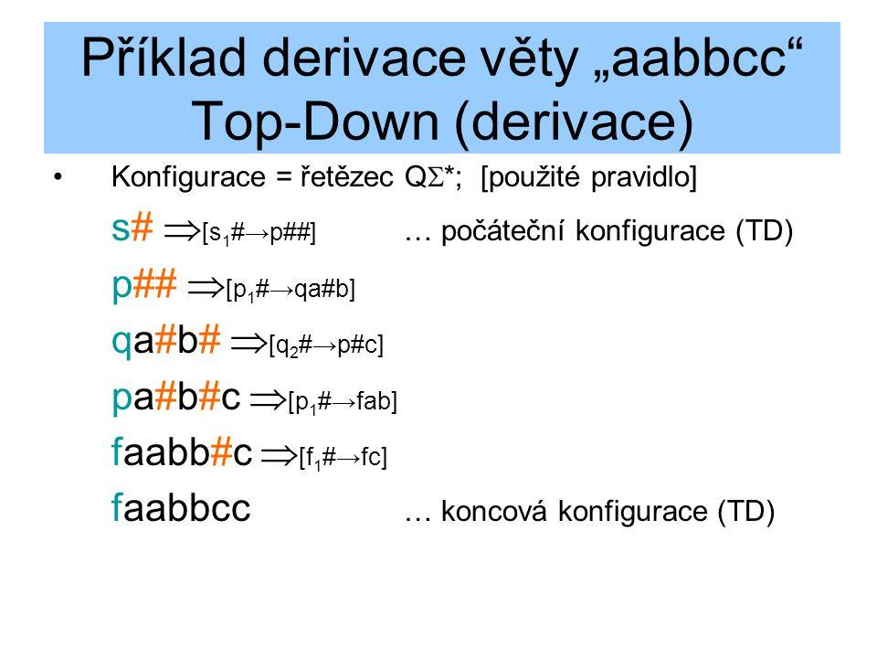 """Příklad derivace věty """"aabbcc"""" Top-Down (derivace) Konfigurace = řetězec Q  *; [použité pravidlo] s#  [s 1 #→p##] … počáteční konfigurace (TD) p## """