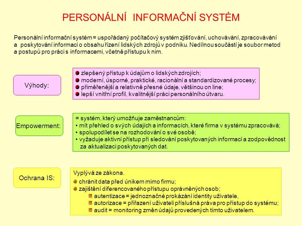 PERSONÁLNÍ INFORMAČNÍ SYSTÉM Personální informační systém = uspořádaný počítačový systém zjišťování, uchovávání, zpracovávání a poskytování informací o obsahu řízení lidských zdrojů v podniku.
