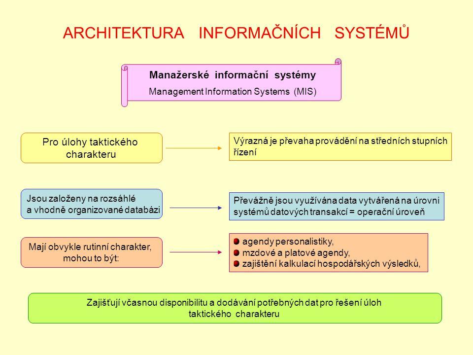 ARCHITEKTURA INFORMAČNÍCH SYSTÉMŮ Manažerské informační systémy Management Information Systems (MIS) Pro úlohy taktického charakteru Jsou založeny na rozsáhlé a vhodně organizované databázi Zajišťují včasnou disponibilitu a dodávání potřebných dat pro řešení úloh taktického charakteru Mají obvykle rutinní charakter, mohou to být: Výrazná je převaha provádění na středních stupních řízení Převážně jsou využívána data vytvářená na úrovni systémů datových transakcí = operační úroveň agendy personalistiky, mzdové a platové agendy, zajištění kalkulací hospodářských výsledků,