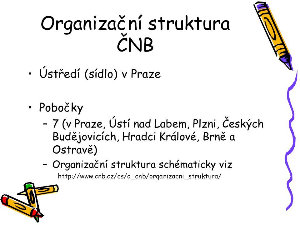 Organizační struktura ČNB Ústředí (sídlo) v Praze Pobočky –7 (v Praze, Ústí nad Labem, Plzni, Českých Budějovicích, Hradci Králové, Brně a Ostravě) –O