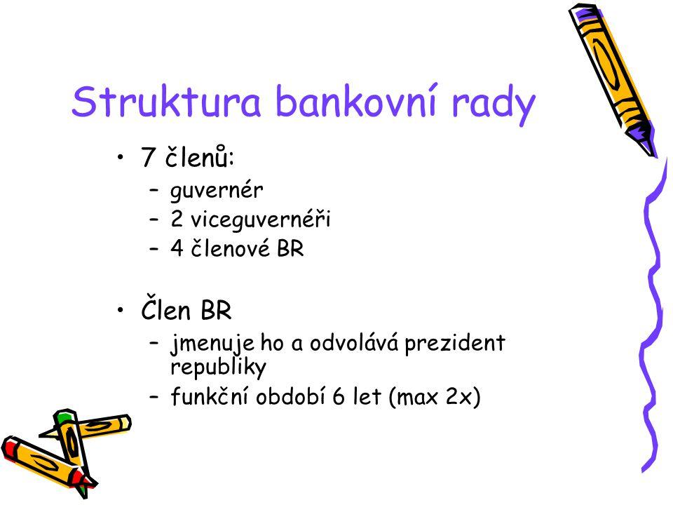Struktura bankovní rady 7 členů: –guvernér –2 viceguvernéři –4 členové BR Člen BR –jmenuje ho a odvolává prezident republiky –funkční období 6 let (max 2x)