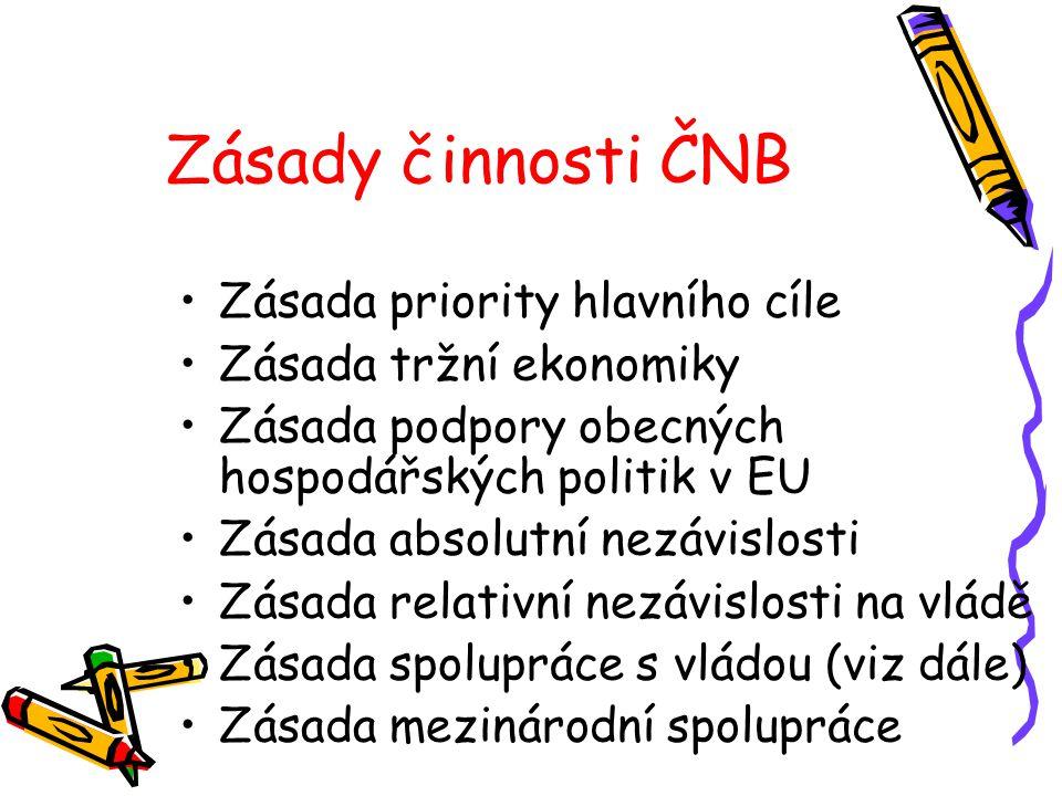 Zásady činnosti ČNB Zásada priority hlavního cíle Zásada tržní ekonomiky Zásada podpory obecných hospodářských politik v EU Zásada absolutní nezávislosti Zásada relativní nezávislosti na vládě Zásada spolupráce s vládou (viz dále) Zásada mezinárodní spolupráce