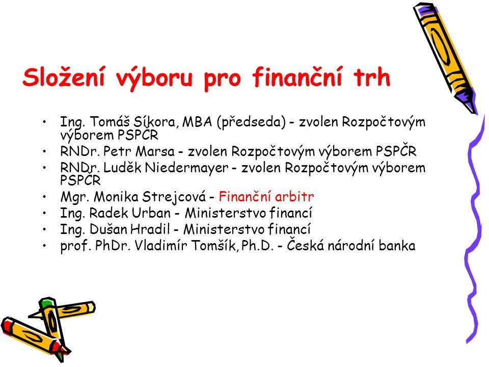 Složení výboru pro finanční trh Ing. Tomáš Síkora, MBA (předseda) - zvolen Rozpočtovým výborem PSPČR RNDr. Petr Marsa - zvolen Rozpočtovým výborem PSP