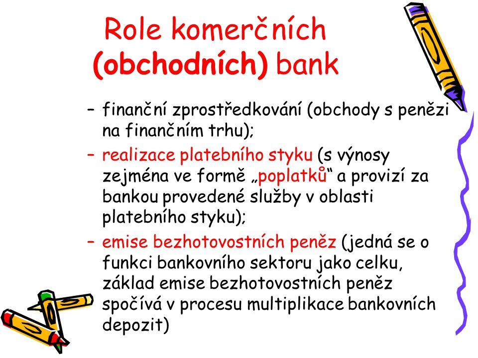 """Role komerčních (obchodních) bank –finanční zprostředkování (obchody s penězi na finančním trhu); –realizace platebního styku (s výnosy zejména ve formě """"poplatků a provizí za bankou provedené služby v oblasti platebního styku); –emise bezhotovostních peněz (jedná se o funkci bankovního sektoru jako celku, základ emise bezhotovostních peněz spočívá v procesu multiplikace bankovních depozit)"""