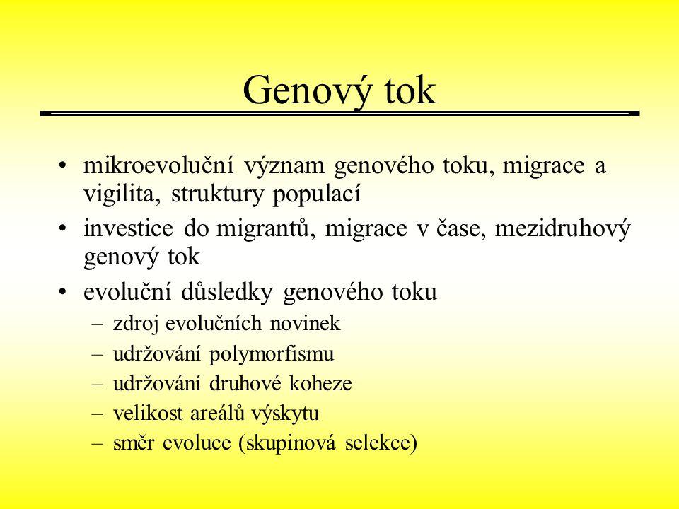 Genový tok mikroevoluční význam genového toku, migrace a vigilita, struktury populací investice do migrantů, migrace v čase, mezidruhový genový tok evoluční důsledky genového toku –zdroj evolučních novinek –udržování polymorfismu –udržování druhové koheze –velikost areálů výskytu (hranice a Rapoportovo pravidlo) –směr evoluce (skupinová selekce)