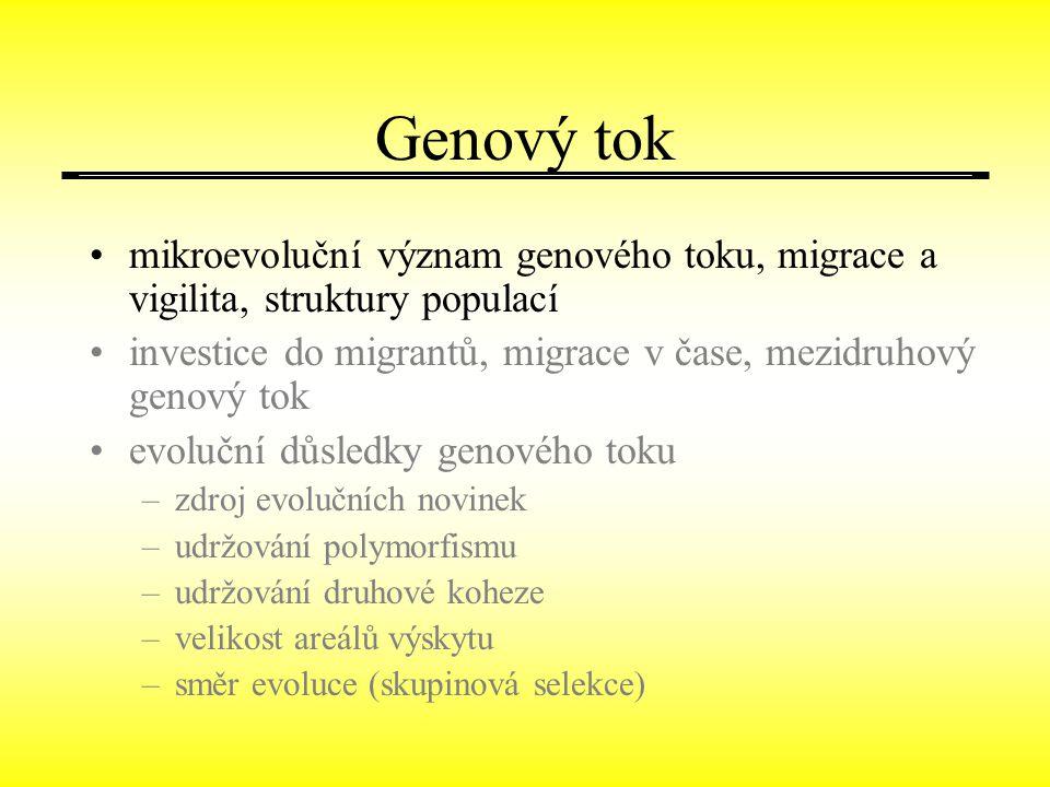 Genový tok mikroevoluční význam genového toku, migrace a vigilita, struktury populací investice do migrantů, migrace v čase, mezidruhový genový tok evoluční důsledky genového toku –zdroj evolučních novinek –udržování polymorfismu –udržování druhové koheze –velikost areálů výskytu –směr evoluce (skupinová selekce a překonávání údolí v adaptivní krajině)