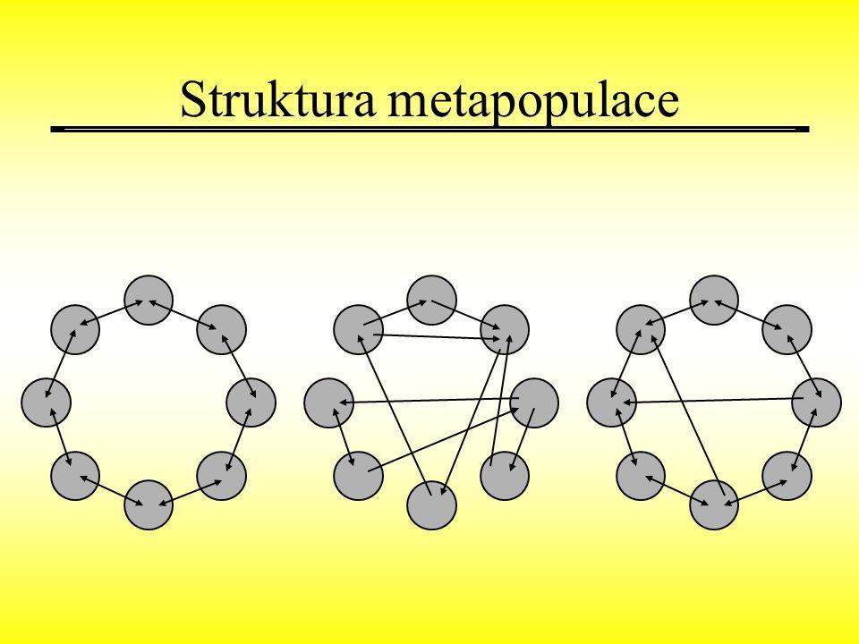 Struktura metapopulace