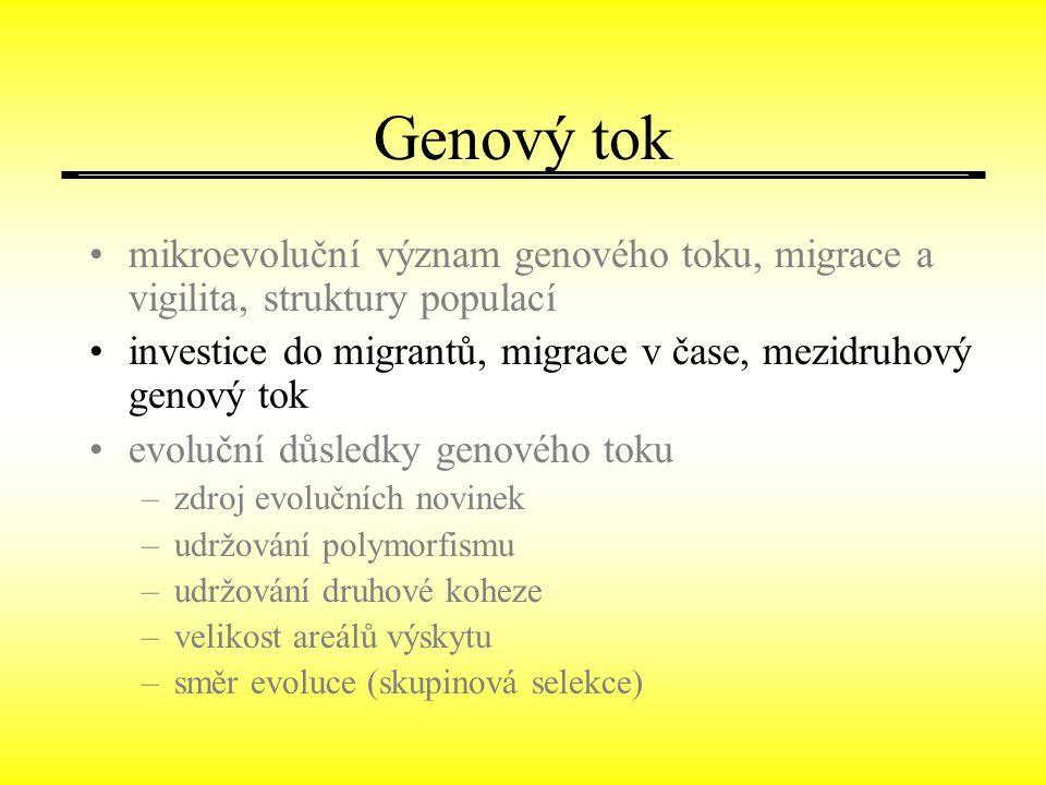 Genový tok mikroevoluční význam genového toku, migrace a vigilita, struktury populací investice do migrantů, migrace v čase, mezidruhový genový tok ev