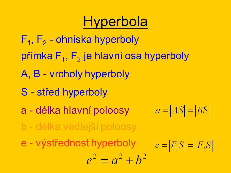 F 1, F 2 - ohniska hyperboly A, B - vrcholy hyperboly S - střed hyperboly a - délka hlavní poloosy b - délka vedlejší poloosy e - výstřednost hyperboly přímka F 1, F 2 je hlavní osa hyperboly