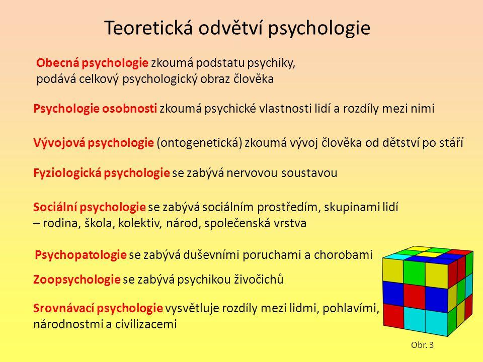 Teoretická odvětví psychologie Obecná psychologie zkoumá podstatu psychiky, podává celkový psychologický obraz člověka Psychologie osobnosti zkoumá psychické vlastnosti lidí a rozdíly mezi nimi Vývojová psychologie (ontogenetická) zkoumá vývoj člověka od dětství po stáří Fyziologická psychologie se zabývá nervovou soustavou Sociální psychologie se zabývá sociálním prostředím, skupinami lidí – rodina, škola, kolektiv, národ, společenská vrstva Psychopatologie se zabývá duševními poruchami a chorobami Zoopsychologie se zabývá psychikou živočichů Srovnávací psychologie vysvětluje rozdíly mezi lidmi, pohlavími, národnostmi a civilizacemi Obr.