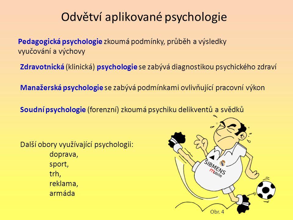 Odvětví aplikované psychologie Pedagogická psychologie zkoumá podmínky, průběh a výsledky vyučování a výchovy Zdravotnická (klinická) psychologie se zabývá diagnostikou psychického zdraví Manažerská psychologie se zabývá podmínkami ovlivňující pracovní výkon Soudní psychologie (forenzní) zkoumá psychiku delikventů a svědků Další obory využívající psychologii: doprava, sport, trh, reklama, armáda Obr.