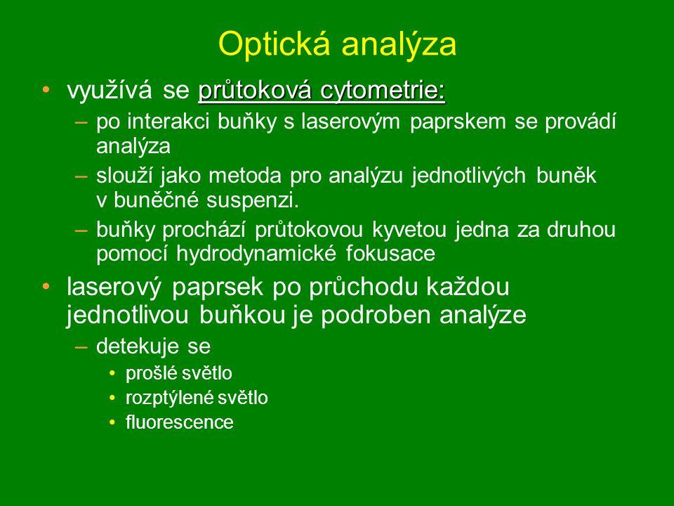 Optická analýza průtoková cytometrie:využívá se průtoková cytometrie: –po interakci buňky s laserovým paprskem se provádí analýza –slouží jako metoda pro analýzu jednotlivých buněk v buněčné suspenzi.