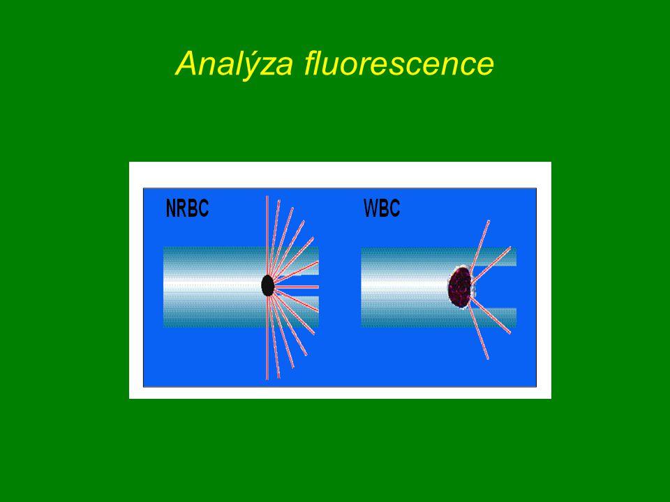 Analýza fluorescence