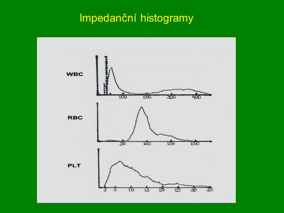 Impedanční histogramy