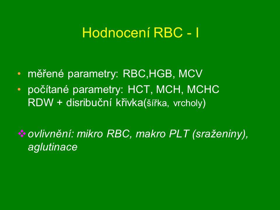 Hodnocení RBC - I měřené parametry: RBC,HGB, MCV počítané parametry: HCT, MCH, MCHC RDW + disribuční křivka( šířka, vrcholy )  ovlivnění: mikro RBC, makro PLT (sraženiny), aglutinace