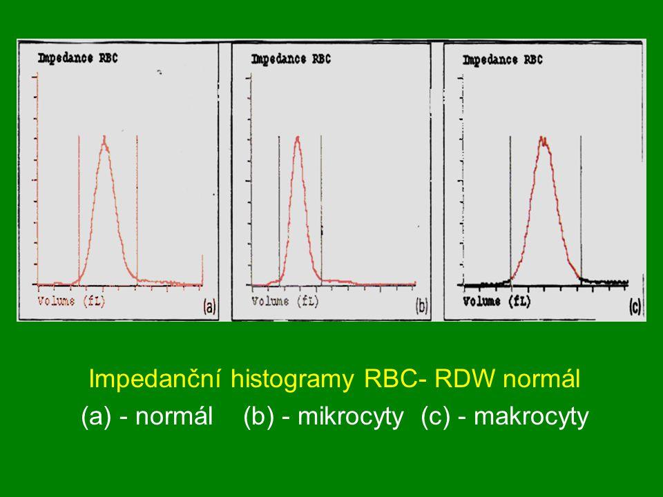 Impedanční histogramy RBC- RDW normál (a) - normál (b) - mikrocyty (c) - makrocyty