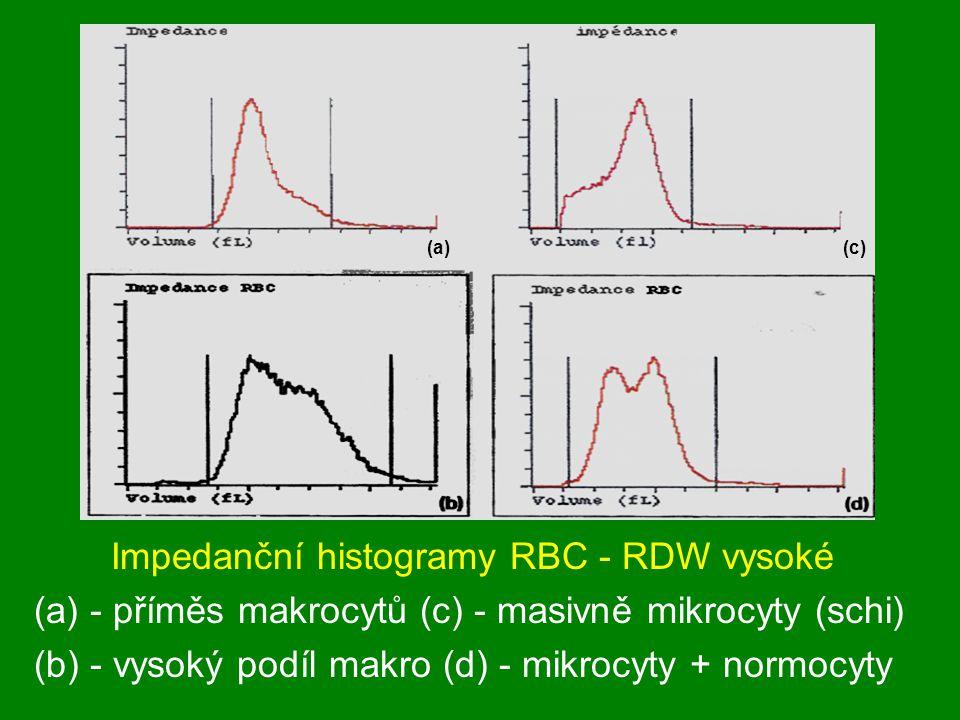 Impedanční histogramy RBC - RDW vysoké (a) - příměs makrocytů (c) - masivně mikrocyty (schi) (b) - vysoký podíl makro (d) - mikrocyty + normocyty (a)(c)