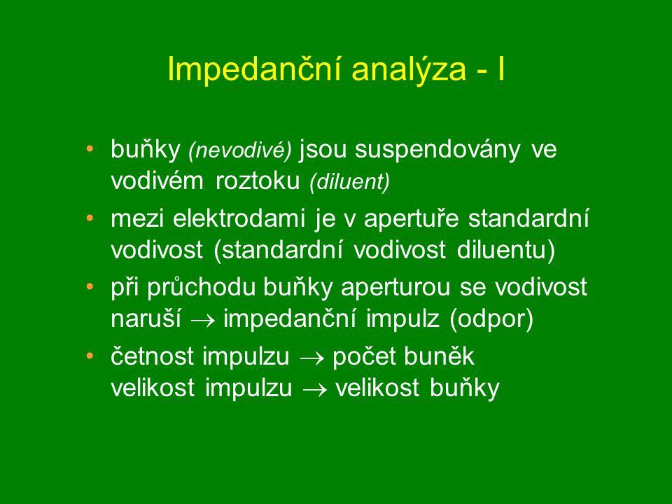 Impedanční analýza - I buňky (nevodivé) jsou suspendovány ve vodivém roztoku (diluent) mezi elektrodami je v apertuře standardní vodivost (standardní