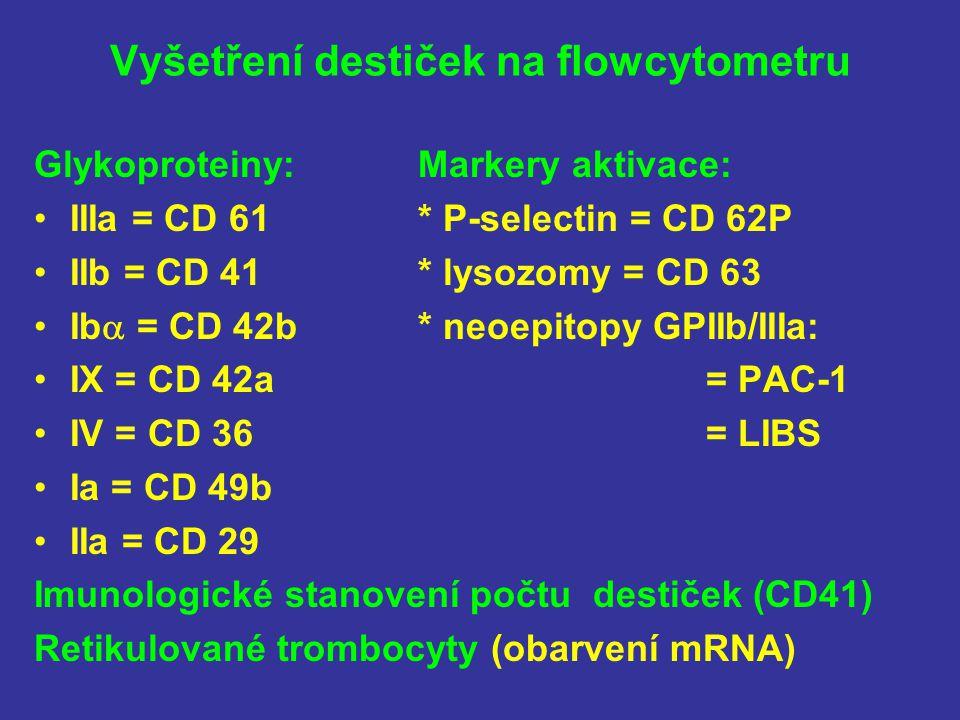 Vyšetření destiček na flowcytometru Glykoproteiny:Markery aktivace: IIIa = CD 61* P-selectin = CD 62P IIb = CD 41* lysozomy = CD 63 Ib  = CD 42b* neo