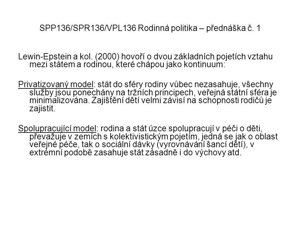 SPP136/SPR136/VPL136 Rodinná politika – přednáška č. 1 Lewin-Epstein a kol. (2000) hovoří o dvou základních pojetích vztahu mezi státem a rodinou, kte