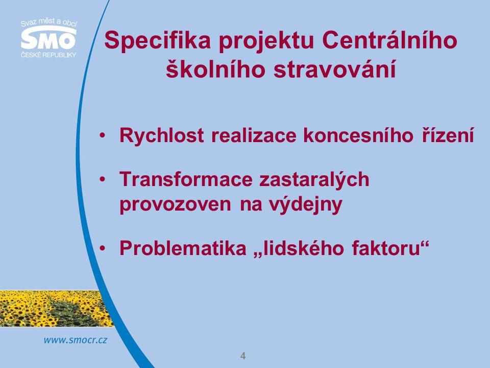 """4 Specifika projektu Centrálního školního stravování Rychlost realizace koncesního řízení Transformace zastaralých provozoven na výdejny Problematika """"lidského faktoru"""