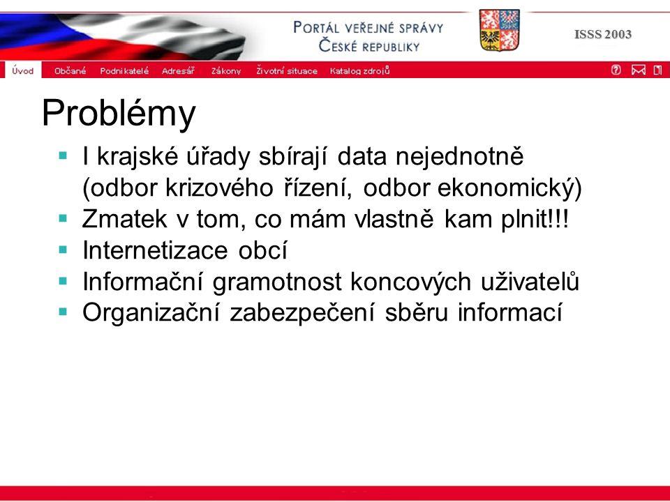 Portál veřejné správy © 2002 IBM Corporation ISSS 2003 Problémy  I krajské úřady sbírají data nejednotně (odbor krizového řízení, odbor ekonomický) 